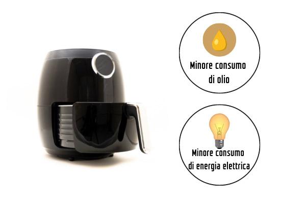 minore consumo di olio e di elettricità con la friggitrice ad aria